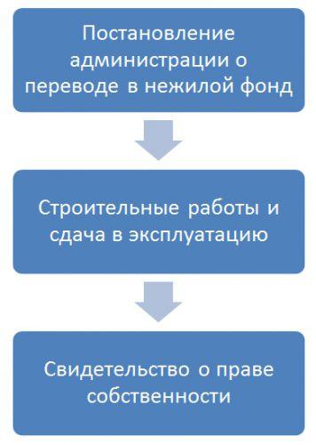 perevod1
